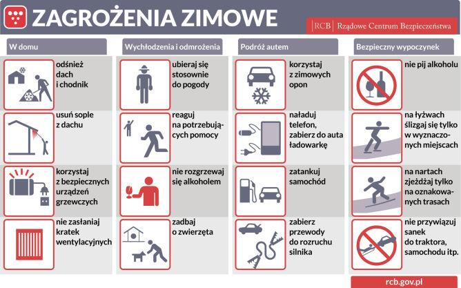 Jak uchronić się przed zimowymi niebezpieczeństwami (RCB)