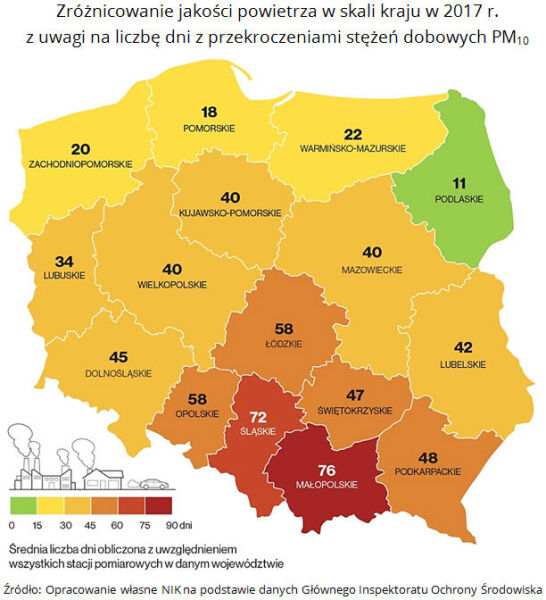Liczba dni z przekroczeniami stężeń dobowych PM10 (NIK za GIOŚ)