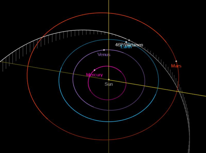 Orbita i położenie komety w czwartek o godzinie 1 czasu polskiego (NASA)