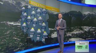 Tomasz Wasilewski o pogodzie