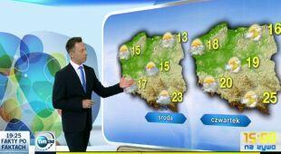 Tomasz Wasilewski o pogodzie na majówkę (TVN24)